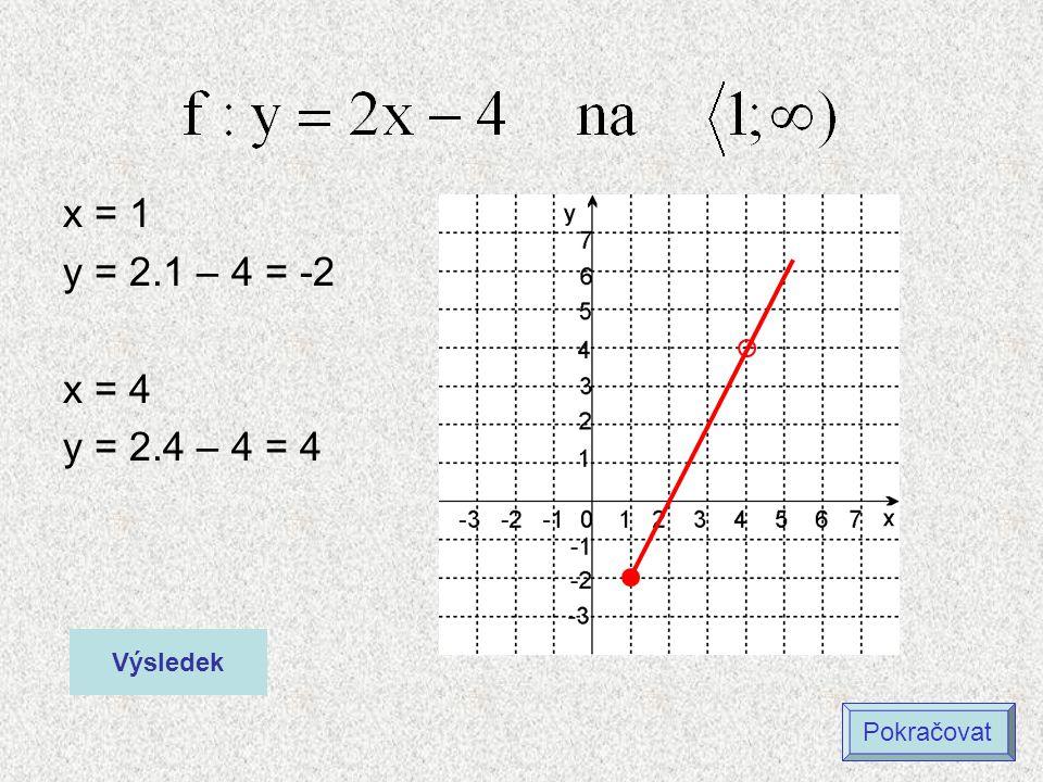 x = 1 y = 2.1 – 4 = -2 x = 4 y = 2.4 – 4 = 4 Výsledek Pokračovat