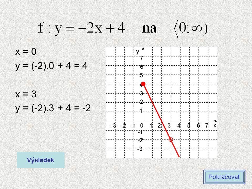 x = 0 y = (-2).0 + 4 = 4 x = 3 y = (-2).3 + 4 = -2 Výsledek Pokračovat
