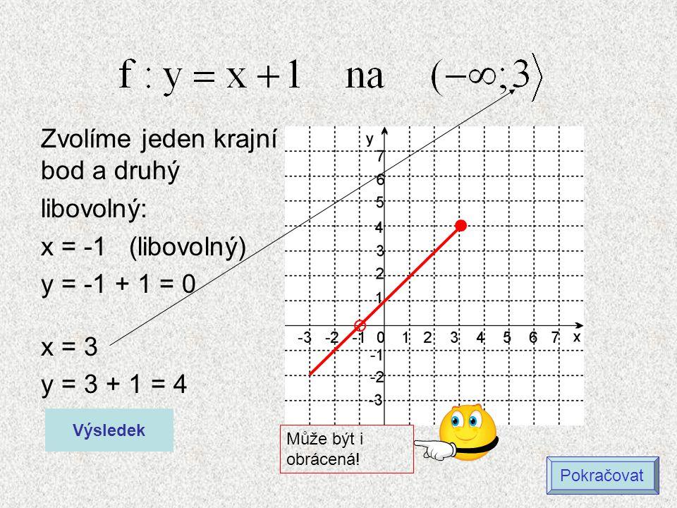 Zvolíme jeden krajní bod a druhý libovolný: x = -1 (libovolný) y = -1 + 1 = 0 x = 3 y = 3 + 1 = 4 Výsledek Pokračovat Může být i obrácená!