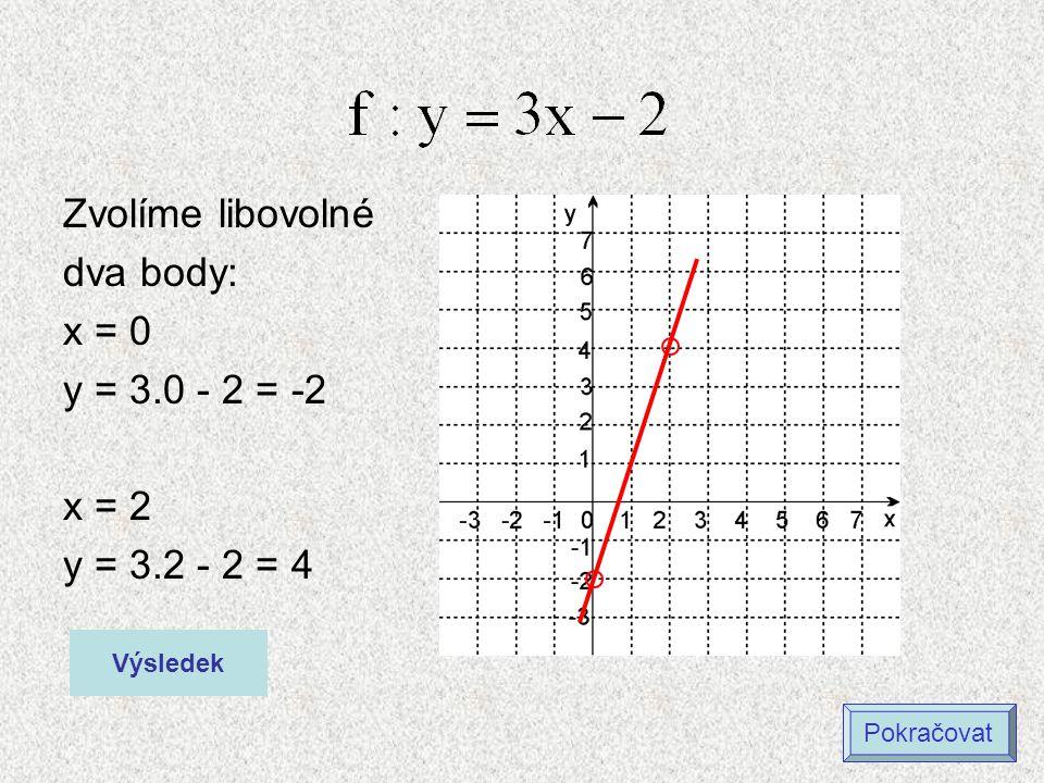 Zvolíme libovolné dva body: x = 0 y = 3.0 - 2 = -2 x = 2 y = 3.2 - 2 = 4 Výsledek Pokračovat