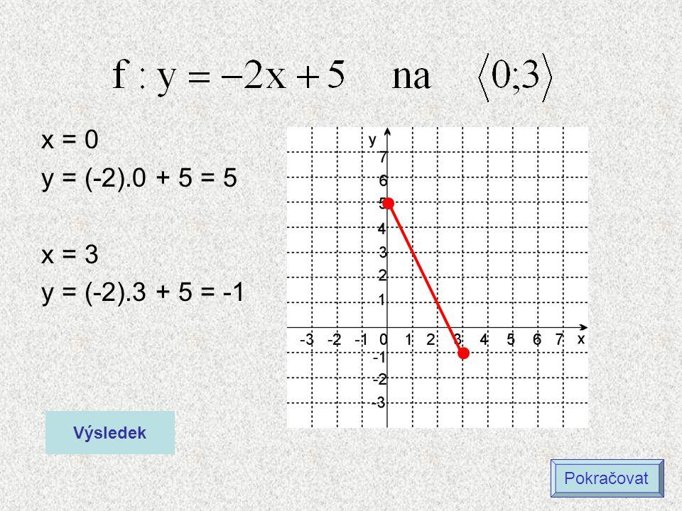 x = 0 y = (-2).0 + 5 = 5 x = 3 y = (-2).3 + 5 = -1 Výsledek Pokračovat