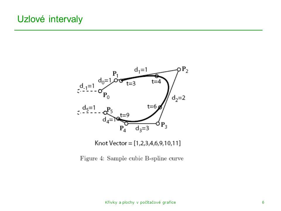 Křivky a plochy v počítačové grafice6 Uzlové intervaly