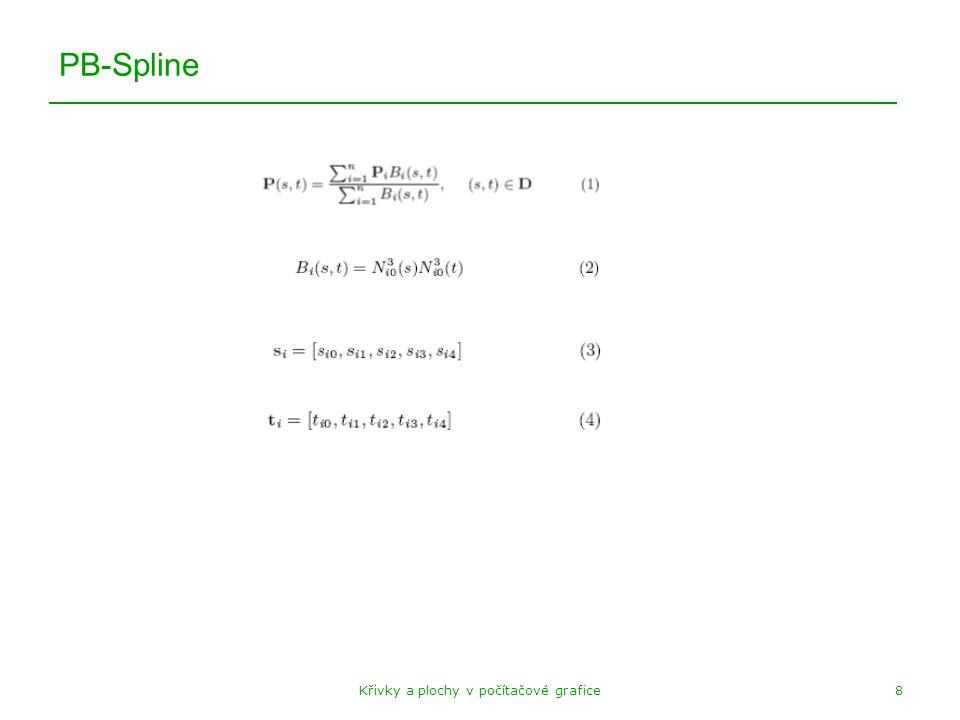 Křivky a plochy v počítačové grafice8 PB-Spline