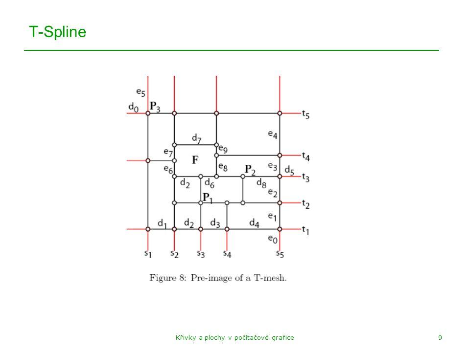 Křivky a plochy v počítačové grafice9 T-Spline