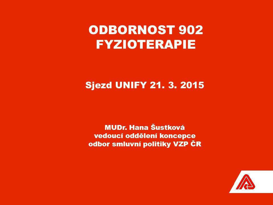 ODBORNOST 902 FYZIOTERAPIE Sjezd UNIFY 21.3. 2015 MUDr.