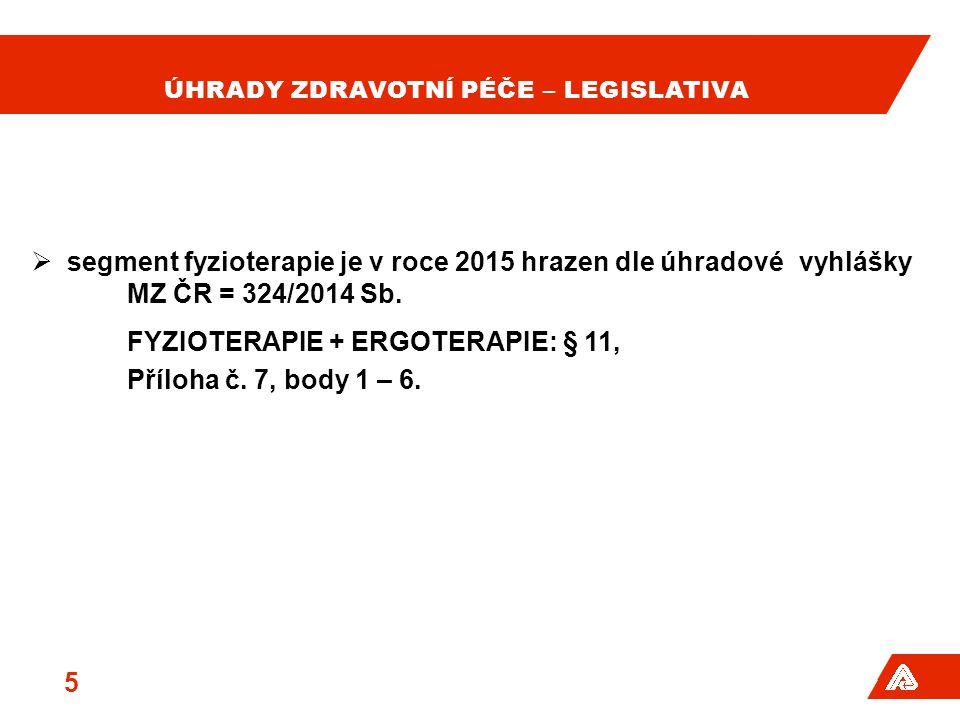 ÚHRADY ZDRAVOTNÍ PÉČE – LEGISLATIVA  segment fyzioterapie je v roce 2015 hrazen dle úhradové vyhlášky MZ ČR = 324/2014 Sb.