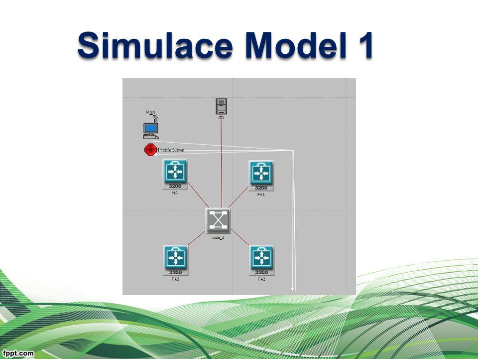Simulace Model 1