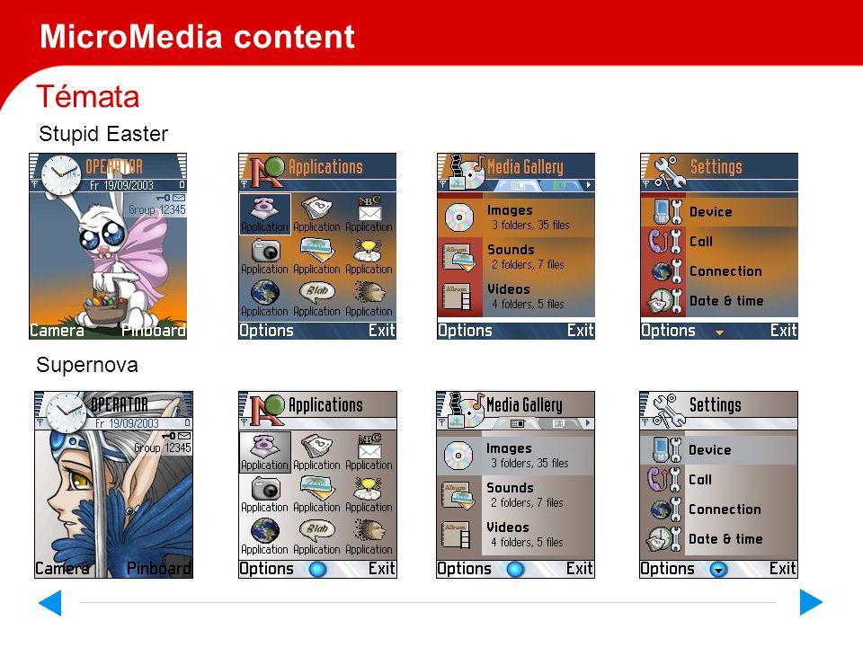 Témata MicroMedia content Stupid Easter Supernova