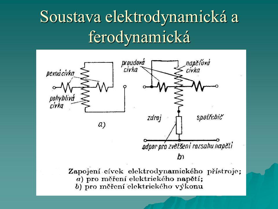 Soustava elektrodynamická a ferodynamická