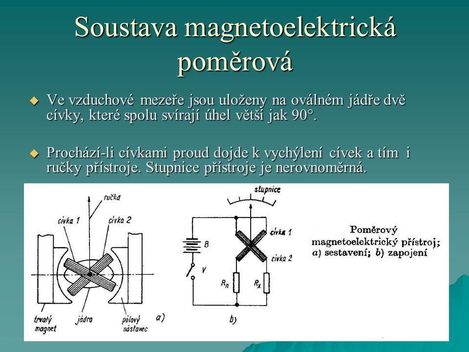 Soustava magnetoelektrická poměrová  Ve vzduchové mezeře jsou uloženy na oválném jádře dvě cívky, které spolu svírají úhel větší jak 90 .