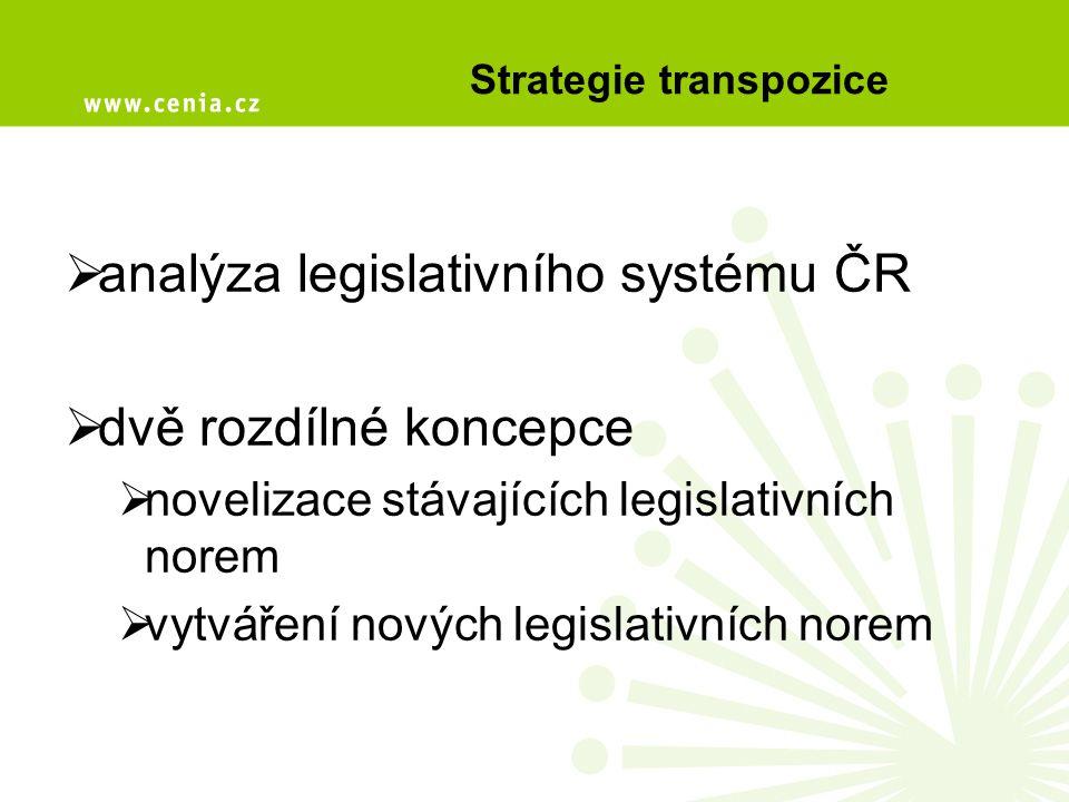  analýza legislativního systému ČR  dvě rozdílné koncepce  novelizace stávajících legislativních norem  vytváření nových legislativních norem Strategie transpozice