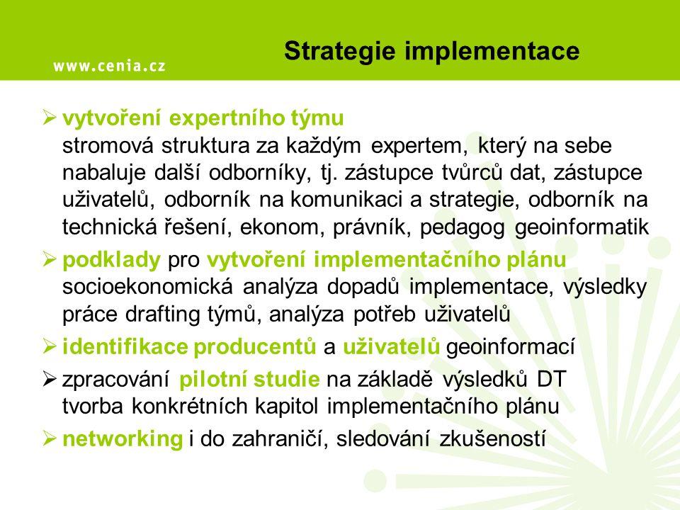  vytvoření expertního týmu stromová struktura za každým expertem, který na sebe nabaluje další odborníky, tj.