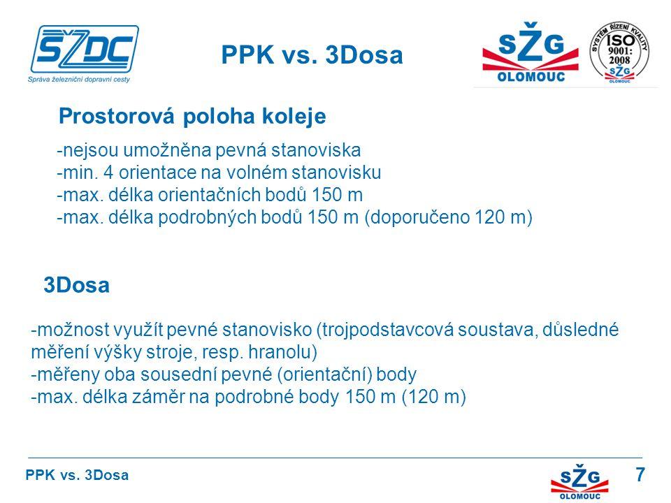 8 Prostorová poloha koleje PPK vs.