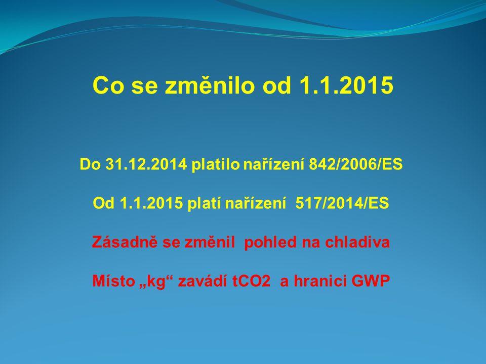 Co se změnilo od 1.1.2015 Do 31.12.2014 platilo nařízení 842/2006/ES Od 1.1.2015 platí nařízení 517/2014/ES Zásadně se změnil pohled na chladiva Místo