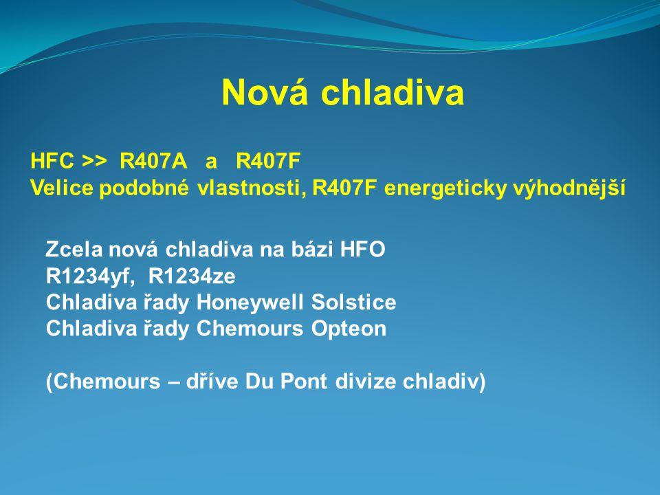 Nová chladiva HFC >> R407A a R407F Velice podobné vlastnosti, R407F energeticky výhodnější Zcela nová chladiva na bázi HFO R1234yf, R1234ze Chladiva ř