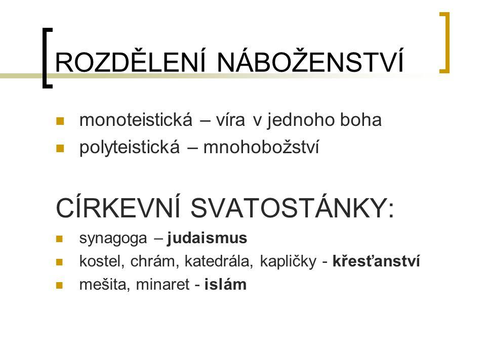 ROZDĚLENÍ NÁBOŽENSTVÍ monoteistická – víra v jednoho boha polyteistická – mnohobožství CÍRKEVNÍ SVATOSTÁNKY: synagoga – judaismus kostel, chrám, kated