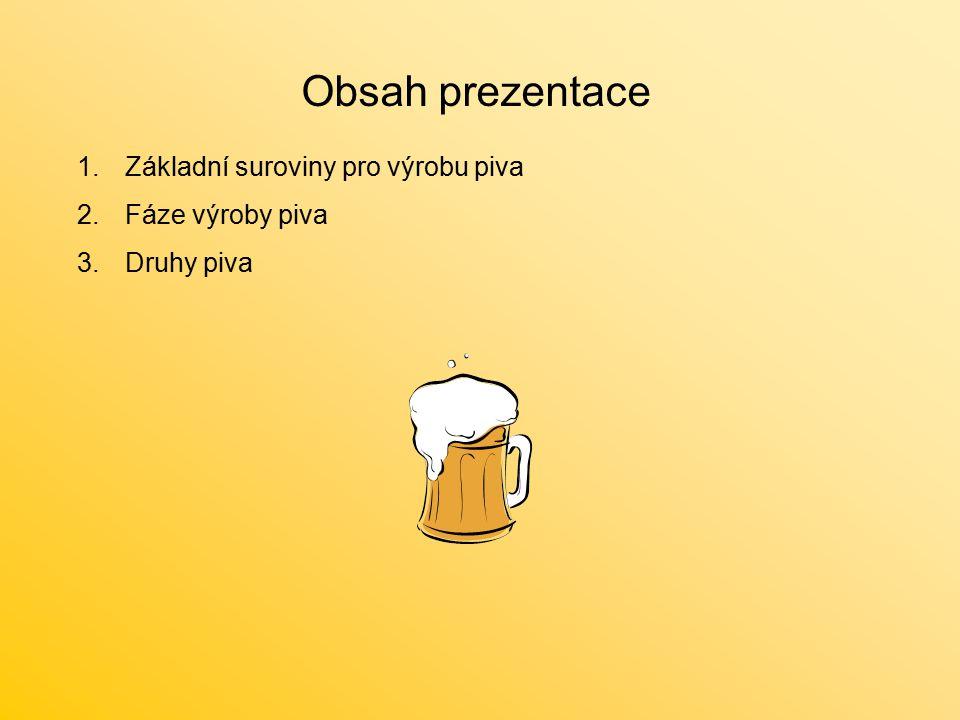 Obsah prezentace 1.Základní suroviny pro výrobu piva 2.Fáze výroby piva 3.Druhy piva