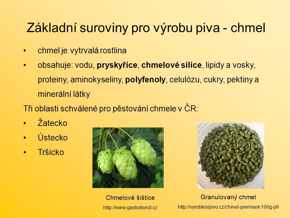 Základní suroviny pro výrobu piva - chmel chmel je vytrvalá rostlina obsahuje: vodu, pryskyřice, chmelové silice, lipidy a vosky, proteiny, aminokyseliny, polyfenoly, celulózu, cukry, pektiny a minerální látky Tři oblasti schválené pro pěstování chmele v ČR: Žatecko Ústecko Tršicko Chmelové šištice http://www.gastrotrend.cz Granulovaný chmel http://vyrobtesipivo.cz/chmel-premiant-100g-p9