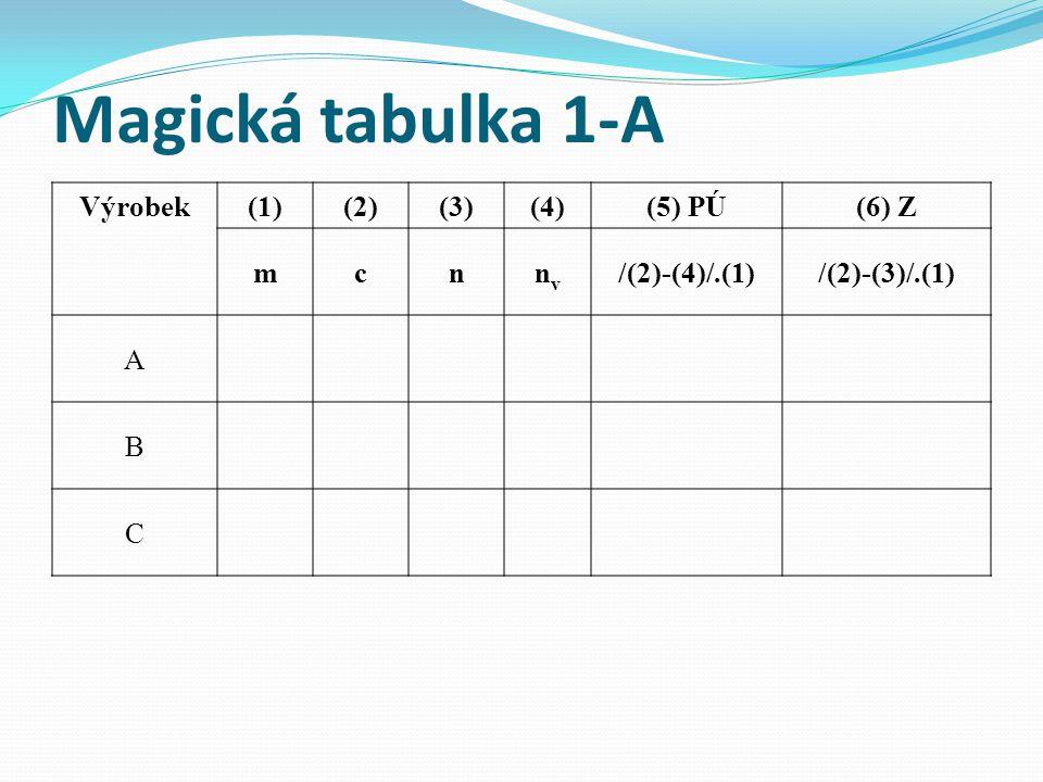 Magická tabulka 1-A Výrobek(1)(2)(3)(4)(5) PÚ(6) Z mcnnvnv /(2)-(4)/.(1)/(2)-(3)/.(1) A B C
