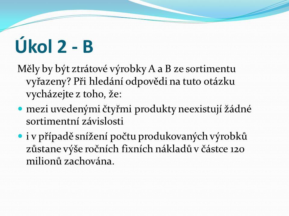 Úkol 2 - B Měly by být ztrátové výrobky A a B ze sortimentu vyřazeny.