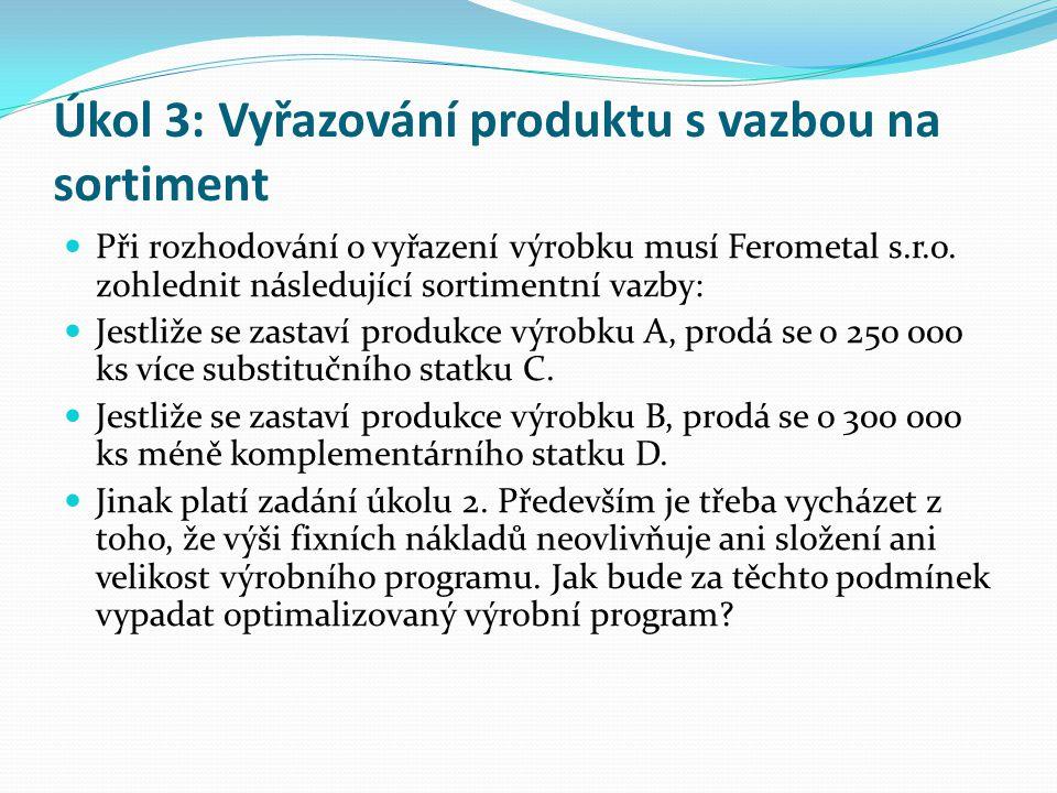 Úkol 3: Vyřazování produktu s vazbou na sortiment Při rozhodování o vyřazení výrobku musí Ferometal s.r.o.