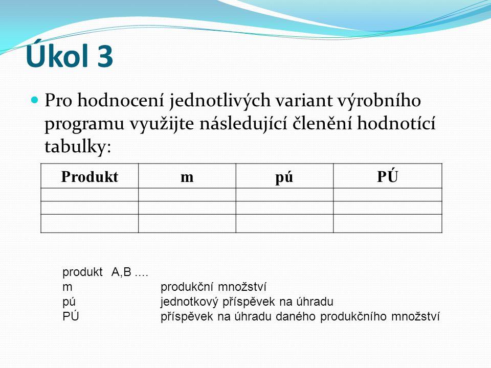 Úkol 3 Pro hodnocení jednotlivých variant výrobního programu využijte následující členění hodnotící tabulky: ProduktmpúPÚ produktA,B....