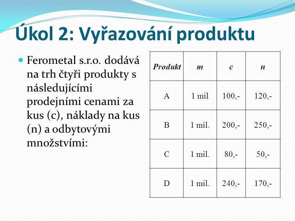 Úkol 2: Vyřazování produktu Ferometal s.r.o.