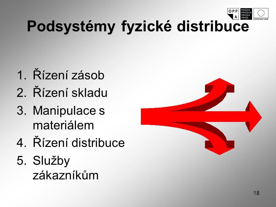 18 Podsystémy fyzické distribuce 1.Řízení zásob 2.Řízení skladu 3.Manipulace s materiálem 4.Řízení distribuce 5.Služby zákazníkům