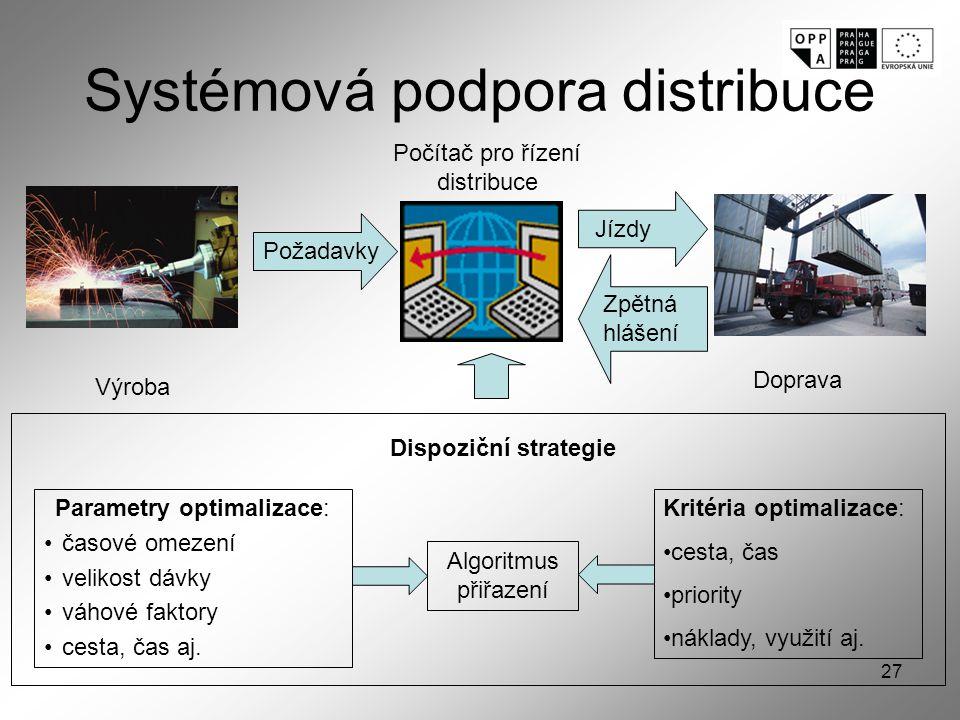 27 Systémová podpora distribuce Výroba Počítač pro řízení distribuce Doprava Požadavky Jízdy Zpětná hlášení Dispoziční strategie Parametry optimalizace: časové omezení velikost dávky váhové faktory cesta, čas aj.