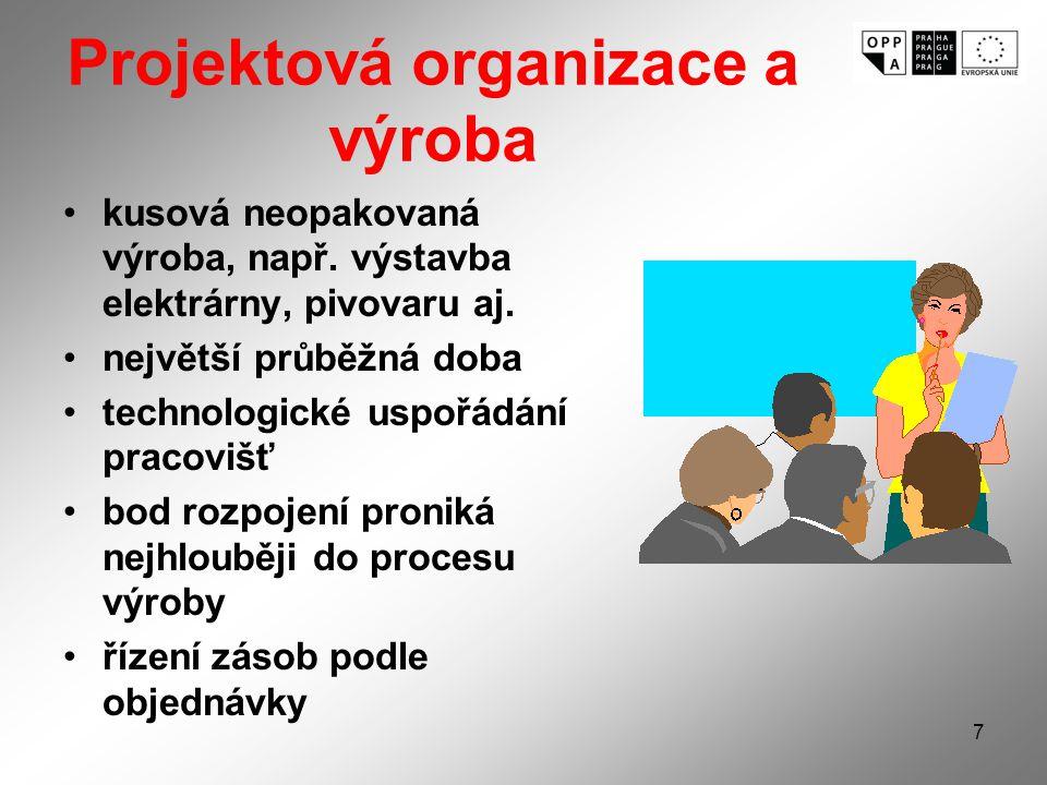 7 Projektová organizace a výroba kusová neopakovaná výroba, např.