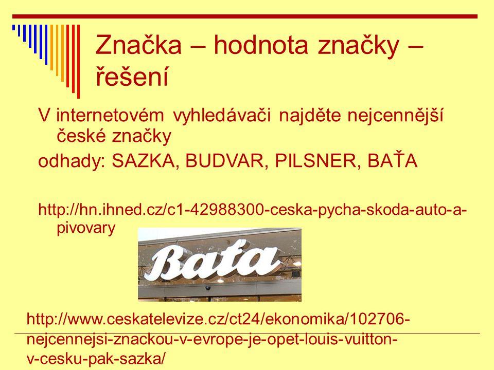 Značka – hodnota značky – řešení V internetovém vyhledávači najděte nejcennější české značky odhady: SAZKA, BUDVAR, PILSNER, BAŤA http://hn.ihned.cz/c1-42988300-ceska-pycha-skoda-auto-a- pivovary http://www.ceskatelevize.cz/ct24/ekonomika/102706- nejcennejsi-znackou-v-evrope-je-opet-louis-vuitton- v-cesku-pak-sazka/