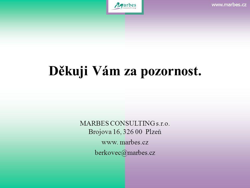 www.marbes.cz Děkuji Vám za pozornost.www.marbes.cz MARBES CONSULTING s.r.o.