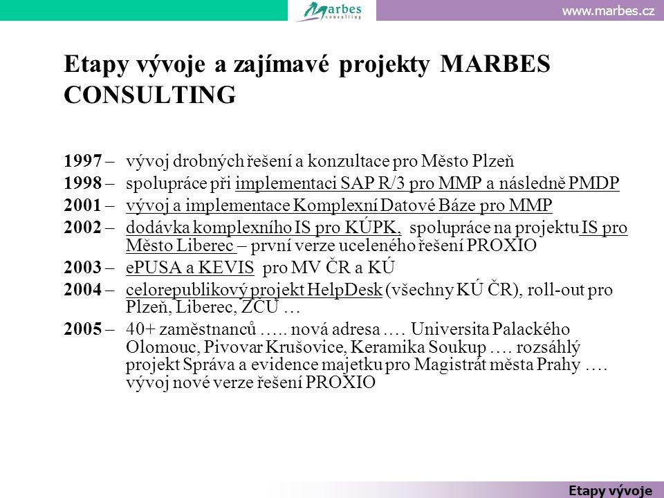 www.marbes.cz Etapy vývoje Etapy vývoje a zajímavé projekty MARBES CONSULTING 1997 – vývoj drobných řešení a konzultace pro Město Plzeň 1998 – spolupráce při implementaci SAP R/3 pro MMP a následně PMDP 2001 – vývoj a implementace Komplexní Datové Báze pro MMP 2002 – dodávka komplexního IS pro KÚPK, spolupráce na projektu IS pro Město Liberec – první verze uceleného řešení PROXIO 2003 – ePUSA a KEVIS pro MV ČR a KÚ 2004 – celorepublikový projekt HelpDesk (všechny KÚ ČR), roll-out pro Plzeň, Liberec, ZČU … 2005 –40+ zaměstnanců …..