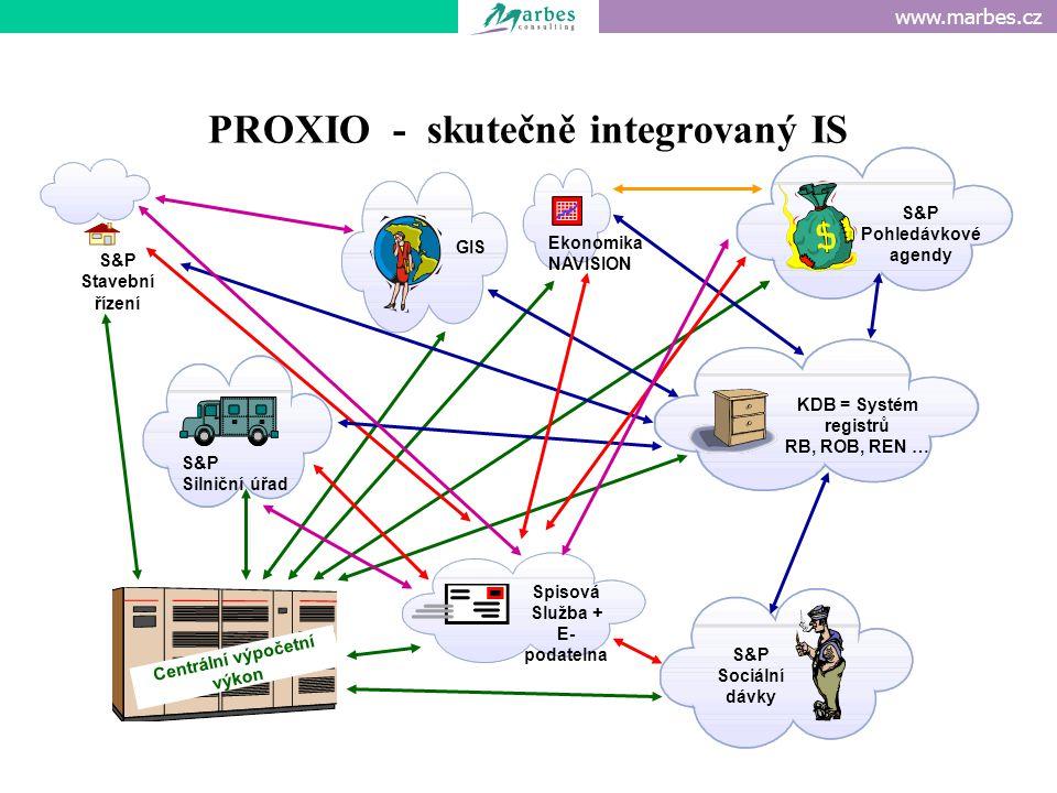 www.marbes.cz PROXIO - skutečně integrovaný IS Ekonomika NAVISION Spisová Služba + E- podatelna KDB = Systém registrů RB, ROB, REN … S&P Sociální dávky S&P Stavební řízení S&P Silniční úřad S&P Pohledávkové agendy GIS Centrální výpočetní výkon