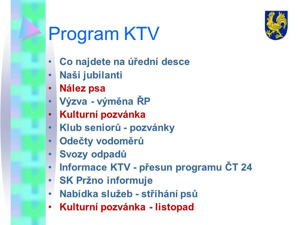 SK PRŽNO informuje Smilovice B - SK Pržno 5 : 2 Branky Pržna vstřelili: Jiří Michna, Jiří Matýsek Pržno již v 15.