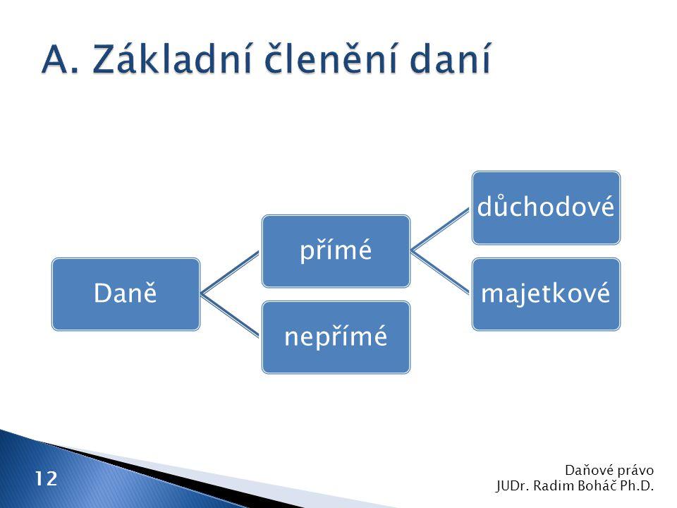 Daněpřímédůchodovémajetkovénepřímé Daňové právo JUDr. Radim Boháč Ph.D. 12