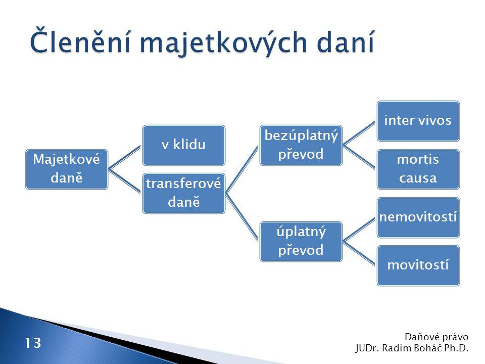 Majetkové daně v klidu transferové daně bezúplatný převod inter vivos mortis causa úplatný převod nemovitostímovitostí Daňové právo JUDr.