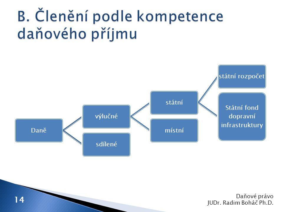 Daněvýlučnéstátnístátní rozpočet Státní fond dopravní infrastruktury místnísdílené Daňové právo JUDr.