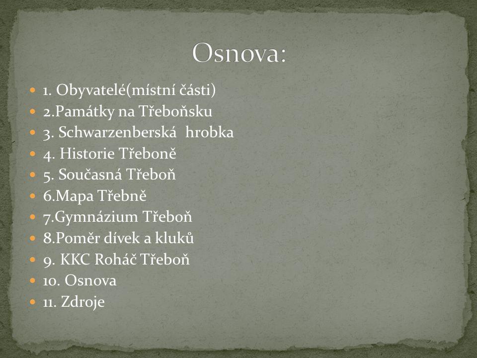 1. Obyvatelé(místní části) 2.Památky na Třeboňsku 3. Schwarzenberská hrobka 4. Historie Třeboně 5. Současná Třeboň 6.Mapa Třebně 7.Gymnázium Třeboň 8.