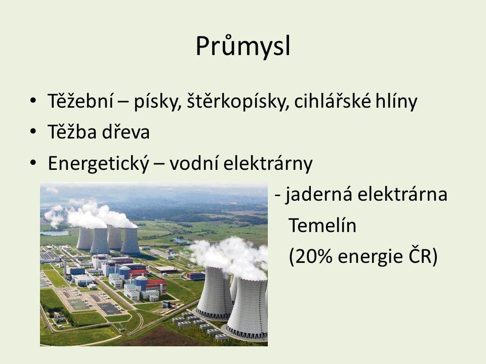 Průmysl Těžební – písky, štěrkopísky, cihlářské hlíny Těžba dřeva Energetický – vodní elektrárny j - jaderná elektrárna Temelín (20% energie ČR)