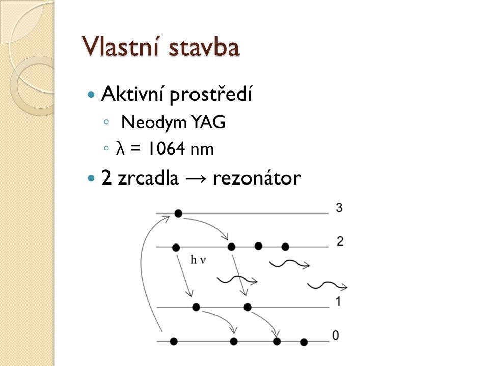 Vlastní stavba Aktivní prostředí ◦ Neodym YAG ◦ λ = 1064 nm 2 zrcadla → rezonátor