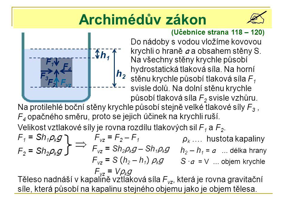 Archimédův zákon (Učebnice strana 118 – 120) Do nádoby s vodou vložíme kovovou krychli o hraně a a obsahem stěny S. Na všechny stěny krychle působí hy