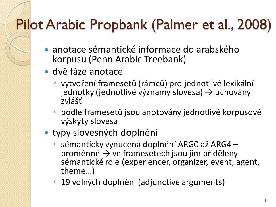 Pilot Arabic Propbank (Palmer et al., 2008) anotace sémantické informace do arabského korpusu (Penn Arabic Treebank) dvě fáze anotace ◦ vytvoření framesetů (rámců) pro jednotlivé lexikální jednotky (jednotlivé významy slovesa) → uchovány zvlášť ◦ podle framesetů jsou anotovány jednotlivé korpusové výskyty slovesa typy slovesných doplnění ◦ sémanticky vynucená doplnění ARG0 až ARG4 – proměnné → ve framesetech jsou jim přiděleny sémantické role (experiencer, organizer, event, agent, theme…) ◦ 19 volných doplnění (adjunctive arguments) 11