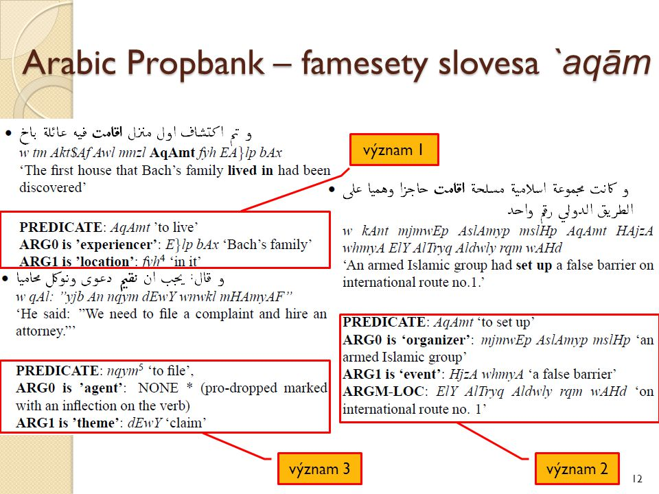 Arabic Propbank – famesety slovesa `aqām 12 význam 1 význam 2 význam 3