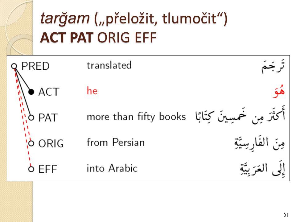 """tarğam (""""přeložit, tlumočit ) ACT PAT ORIG EFF 31"""