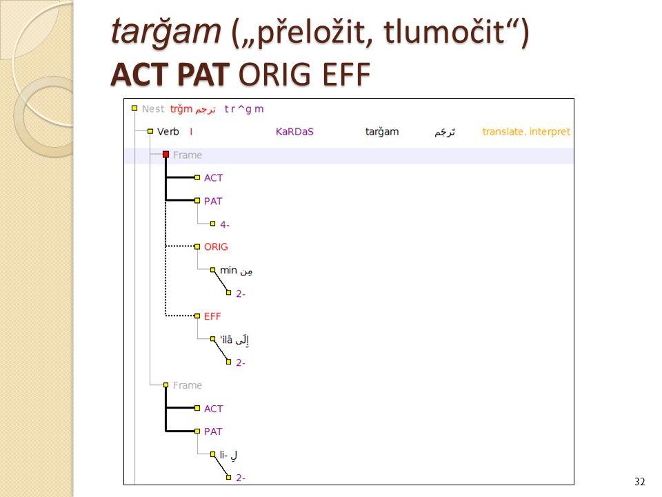 """tarğam (""""přeložit, tlumočit ) ACT PAT ORIG EFF 32"""