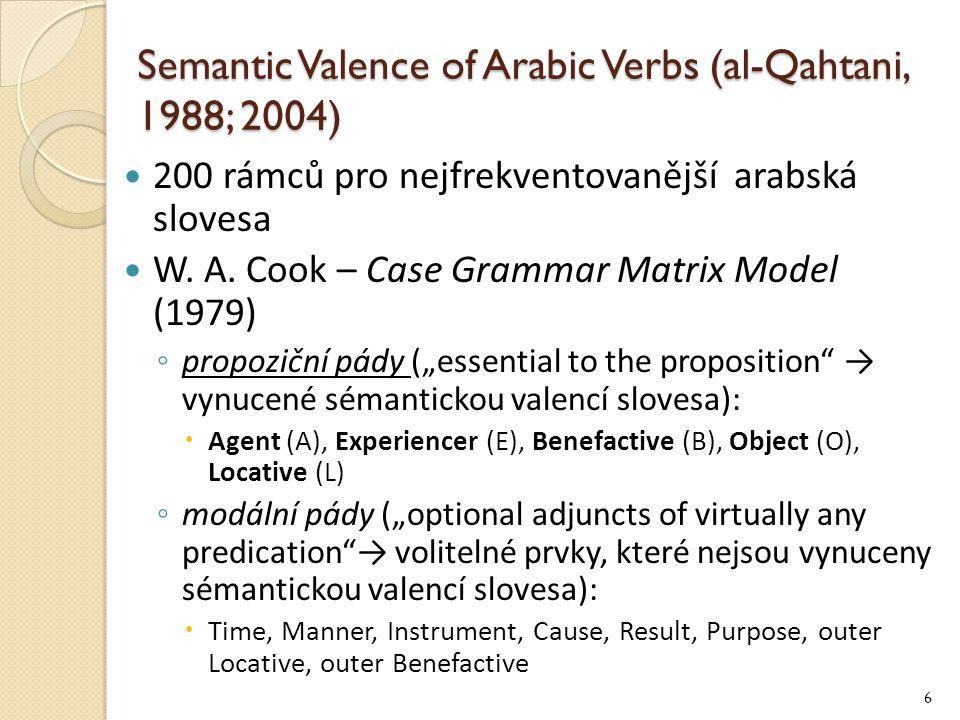 Semantic Valence of Arabic Verbs (al-Qahtani, 1988; 2004) 200 rámců pro nejfrekventovanější arabská slovesa W.