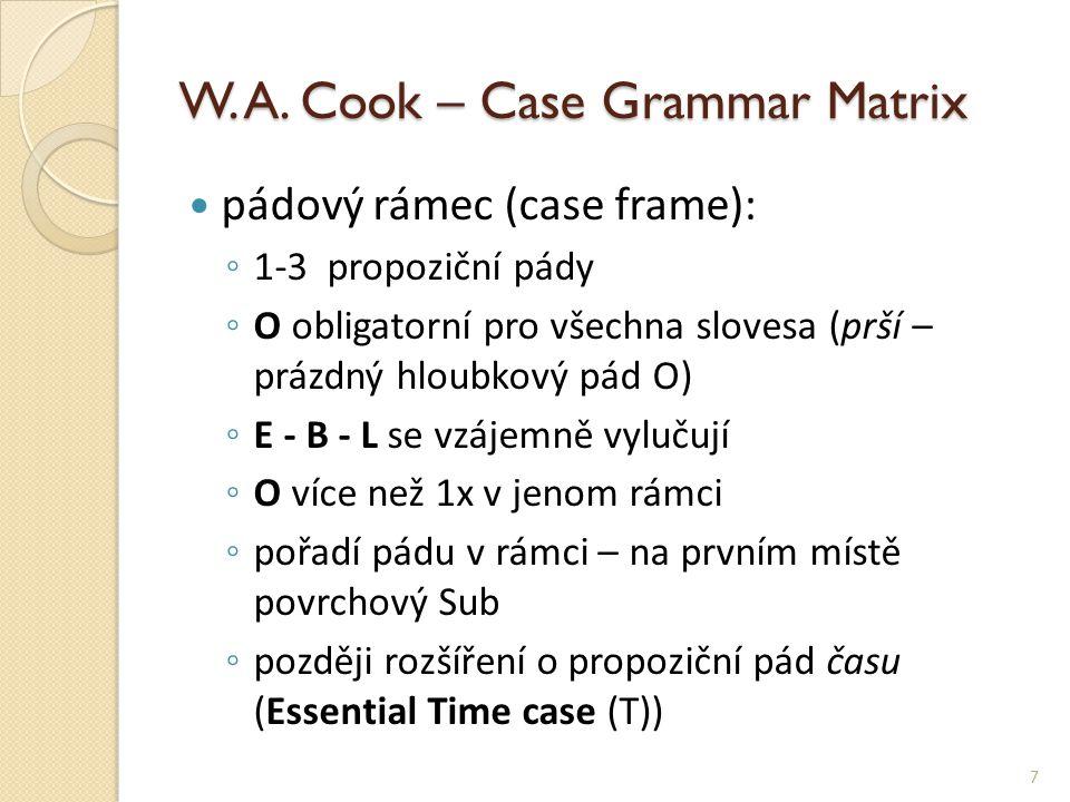 W. A. Cook – Case Grammar Matrix pádový rámec (case frame): ◦ 1-3 propoziční pády ◦ O obligatorní pro všechna slovesa (prší – prázdný hloubkový pád O)