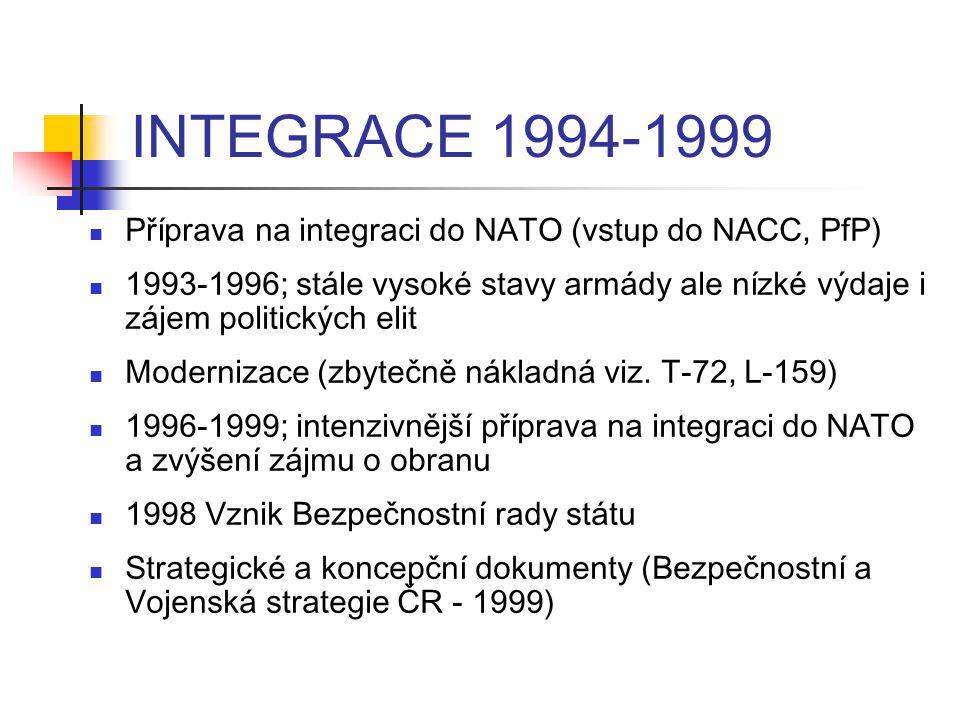 INTEGRACE 1994-1999 Příprava na integraci do NATO (vstup do NACC, PfP) 1993-1996; stále vysoké stavy armády ale nízké výdaje i zájem politických elit Modernizace (zbytečně nákladná viz.