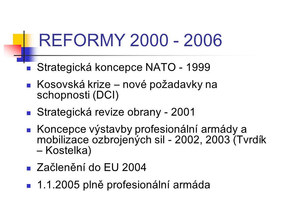 REFORMY 2000 - 2006 Strategická koncepce NATO - 1999 Kosovská krize – nové požadavky na schopnosti (DCI) Strategická revize obrany - 2001 Koncepce výstavby profesionální armády a mobilizace ozbrojených sil - 2002, 2003 (Tvrdík – Kostelka) Začlenění do EU 2004 1.1.2005 plně profesionální armáda
